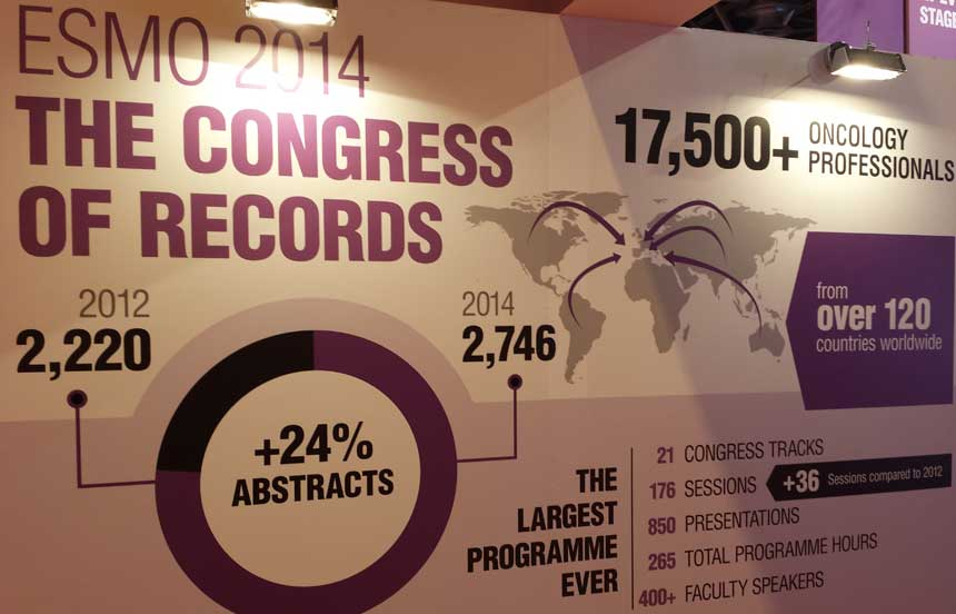 CareAcross-ESMO-2014-in-numbers